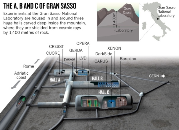 gran-sasso-graphic-on-page